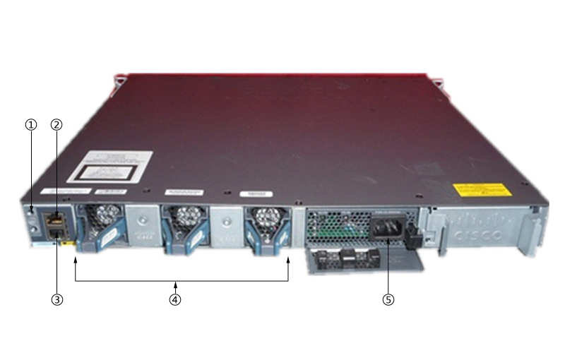 WS-C3650-24PD-L Back Panel